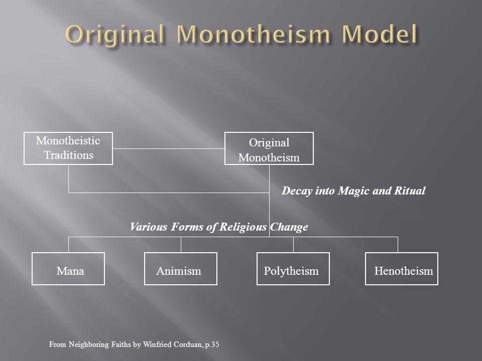 Original Monotheism Model