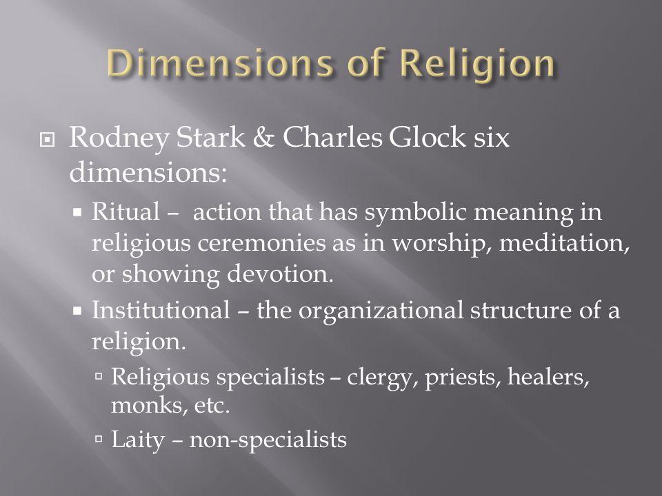 Dimensions of Religion