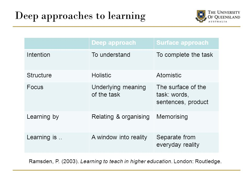 Deep approaches to learning