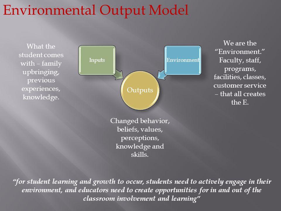 Environmental Output Model