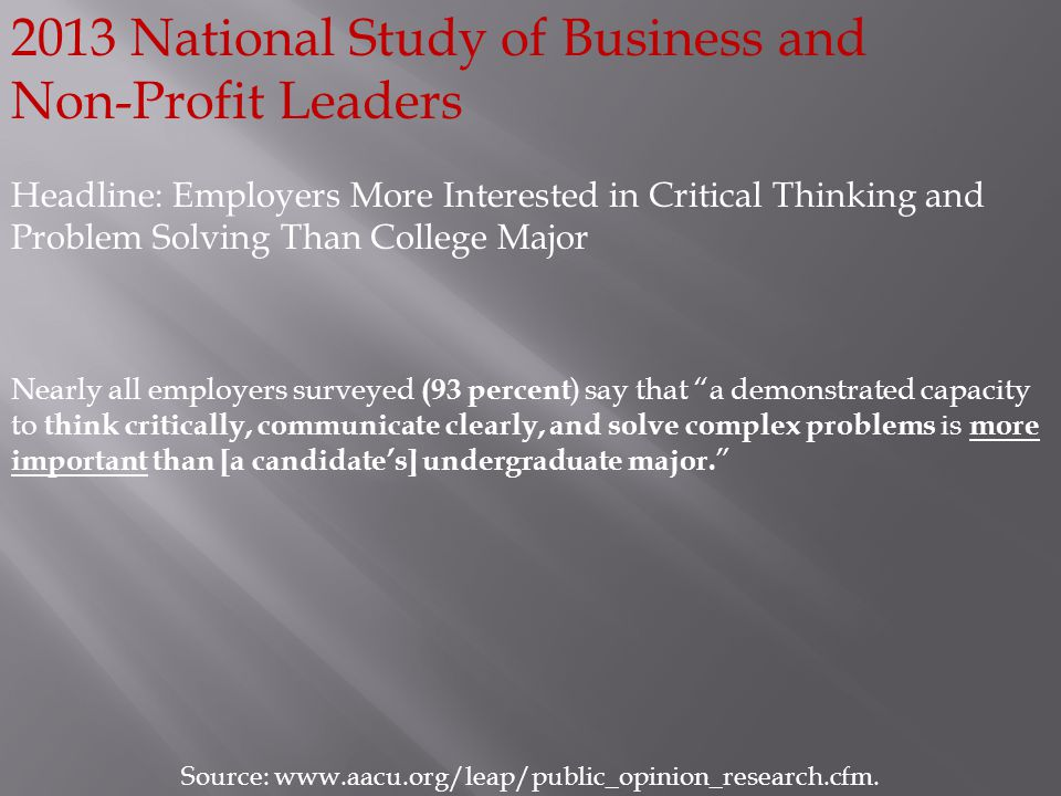 Source: www.aacu.org/leap/public_opinion_research.cfm.