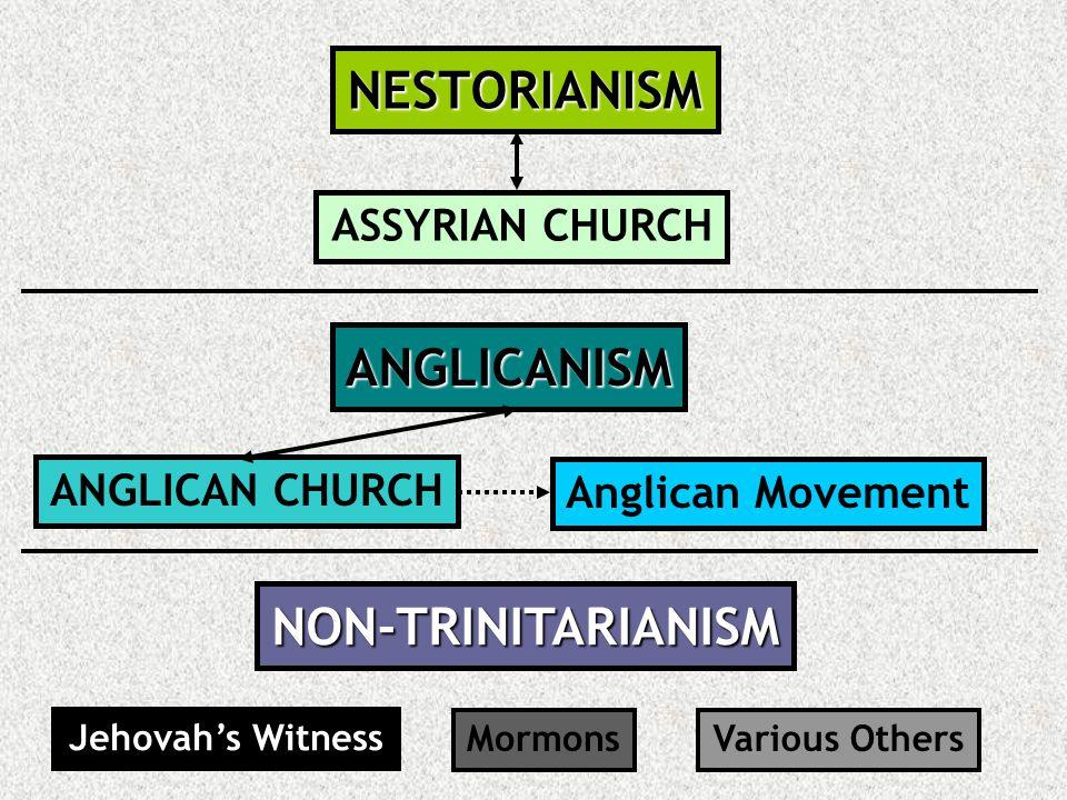 NESTORIANISM ANGLICANISM NON-TRINITARIANISM