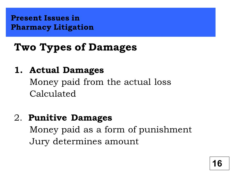 Two Types of Damages Actual Damages Money paid from the actual loss