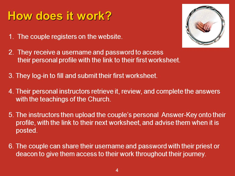 How does it work The couple registers on the website.