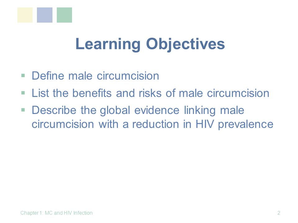 Learning Objectives Define male circumcision