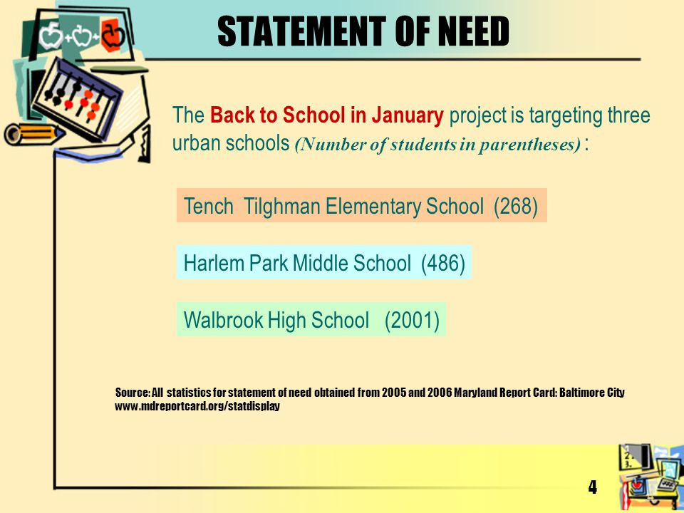 STATEMENT OF NEED The Back to School in January project is targeting three. urban schools (Number of students in parentheses) :