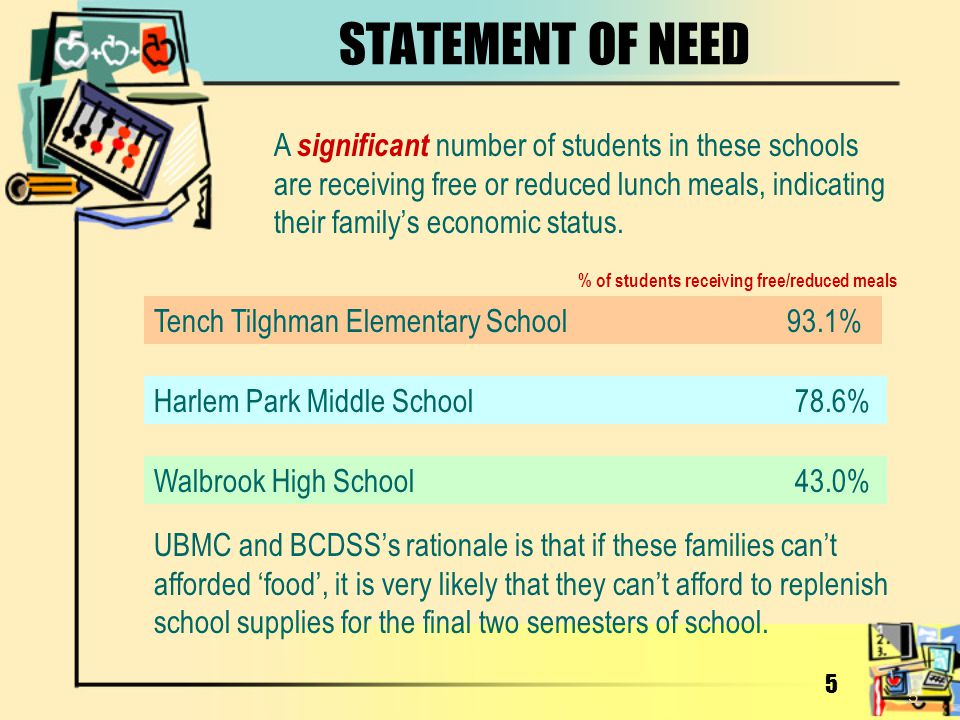 STATEMENT OF NEED A significant number of students in these schools