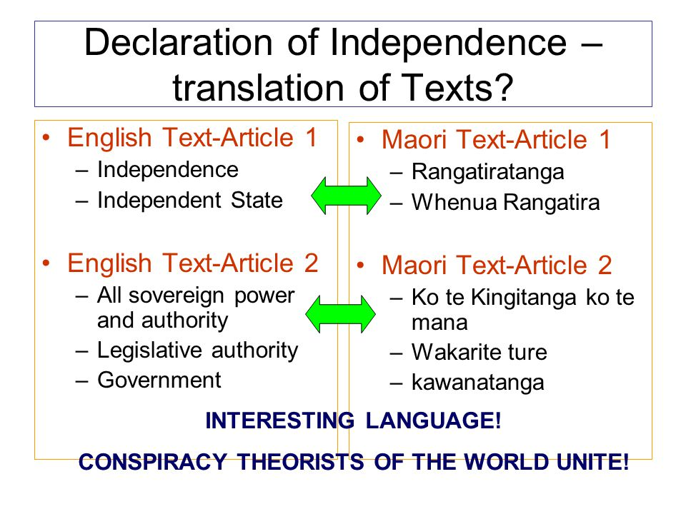 Declaration of Independence – translation of Texts