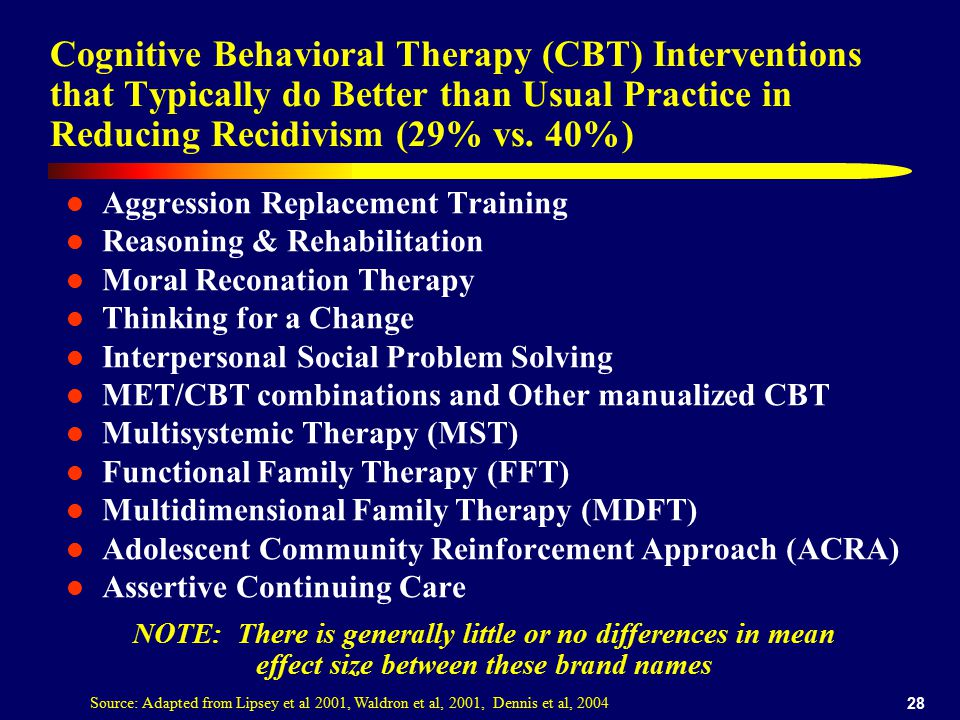 Cognitive Behavioral Therapy (CBT) Interventions that Typically do Better than Usual Practice in Reducing Recidivism (29% vs. 40%)