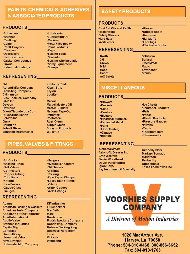 PAINTS, CHEMICALS, ADHESIVES & ASSOCIATED PRODUCTS SAFETY PRODUCTS