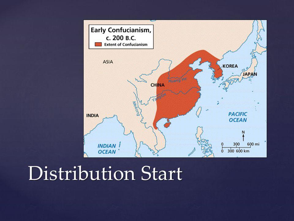 Distribution Start