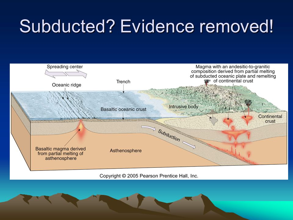 Subducted Evidence removed!