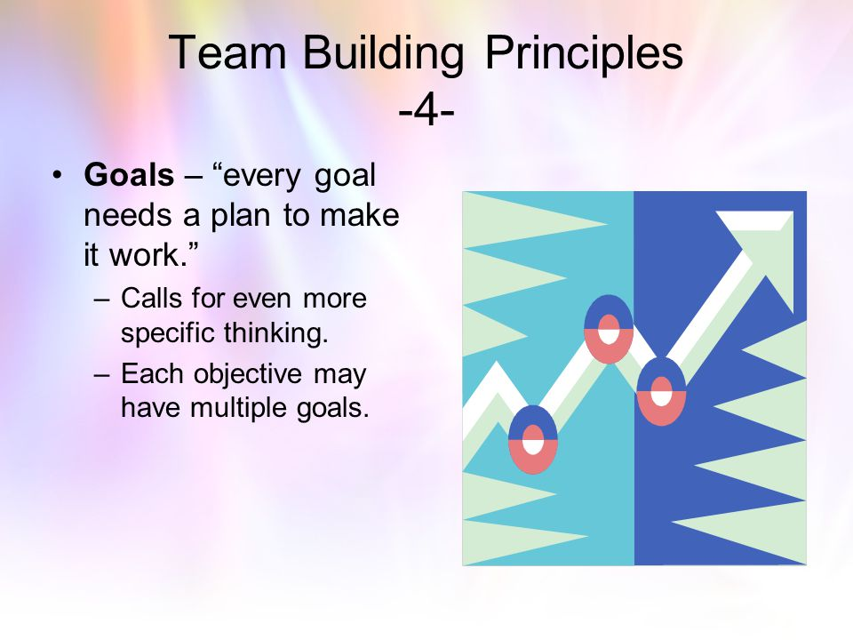 Team Building Principles -4-