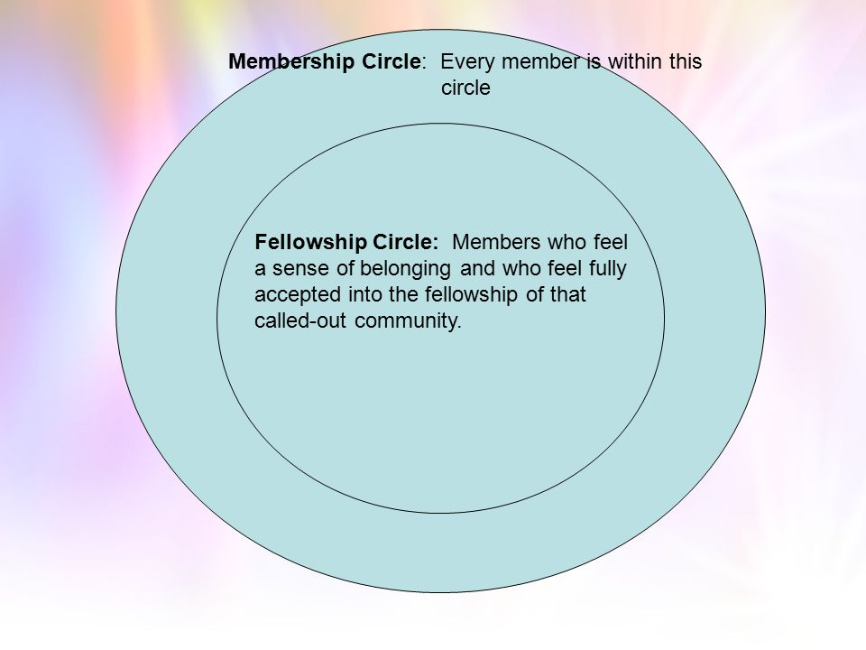 Membership Circle: Every member is within this circle