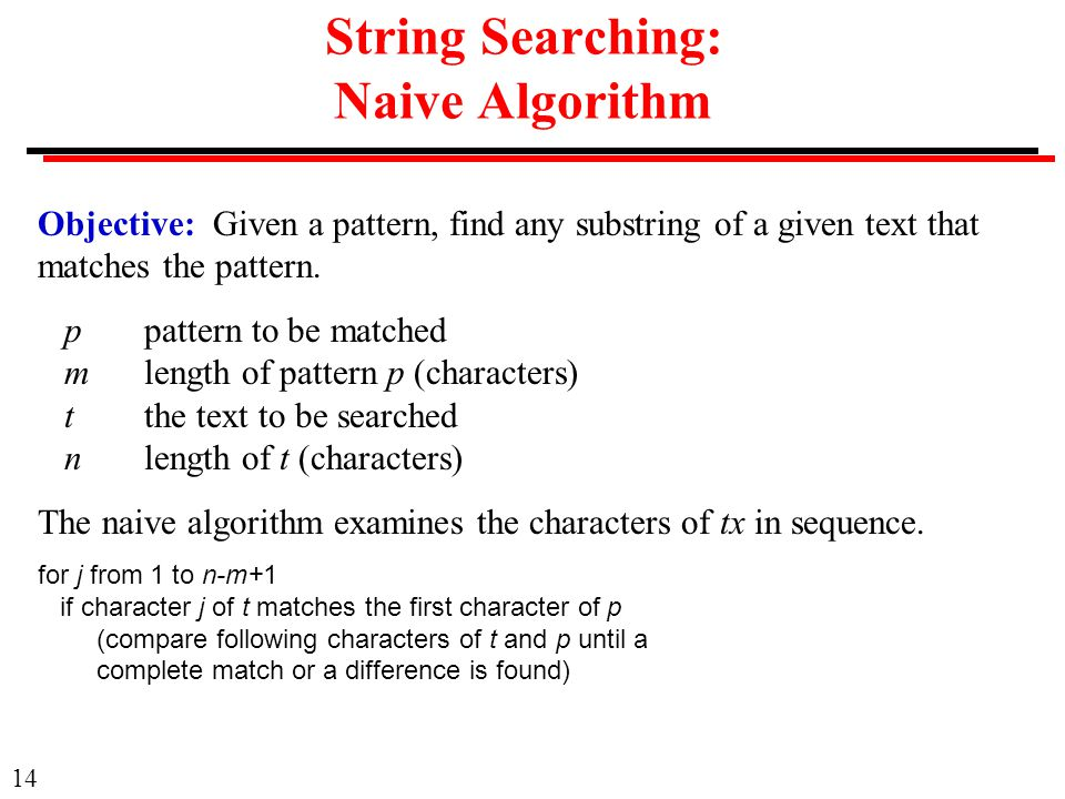 String Searching: Naive Algorithm
