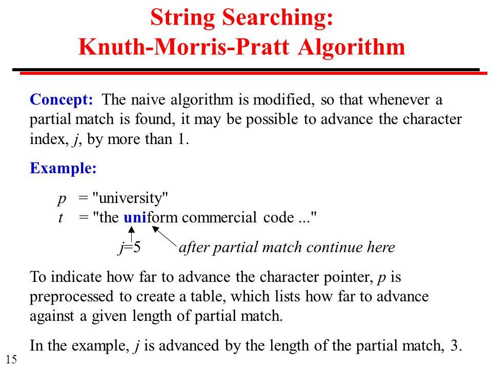 String Searching: Knuth-Morris-Pratt Algorithm