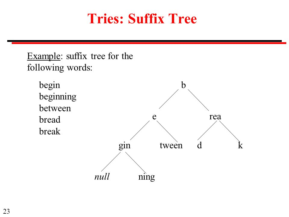 Tries: Suffix Tree Example: suffix tree for the following words: begin