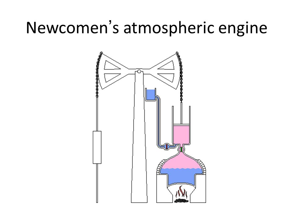 Newcomen's atmospheric engine