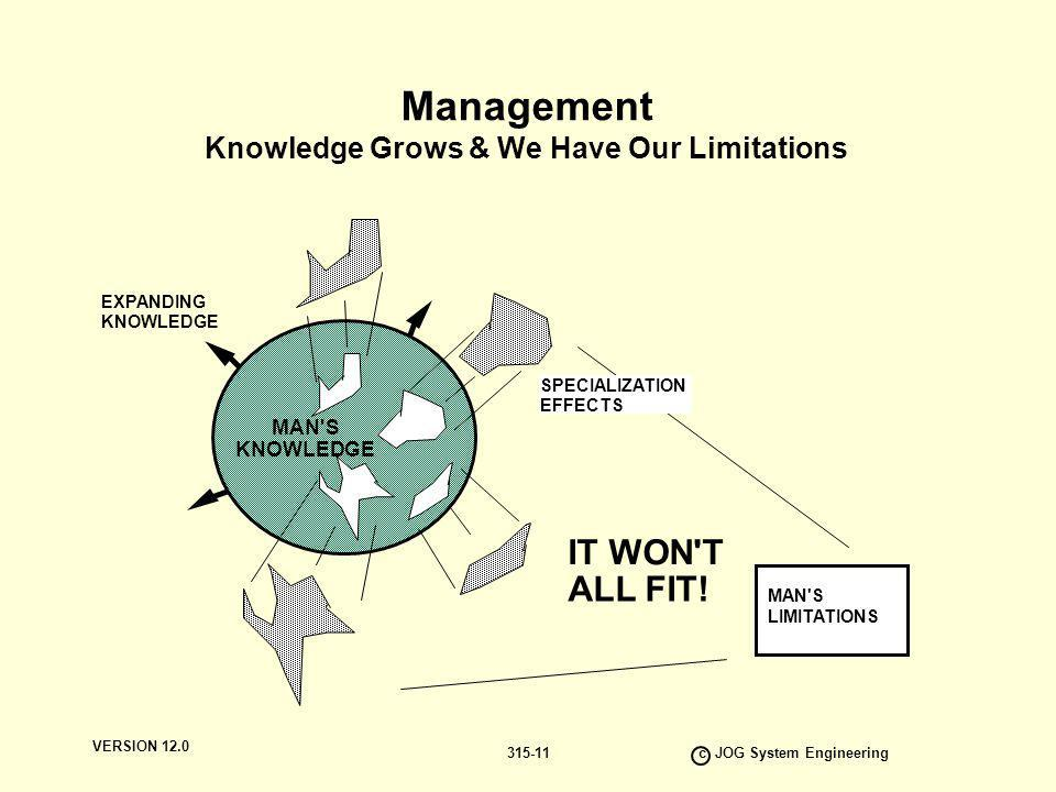 Management Knowledge Grows & We Have Our Limitations