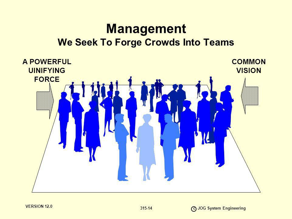 Management We Seek To Forge Crowds Into Teams