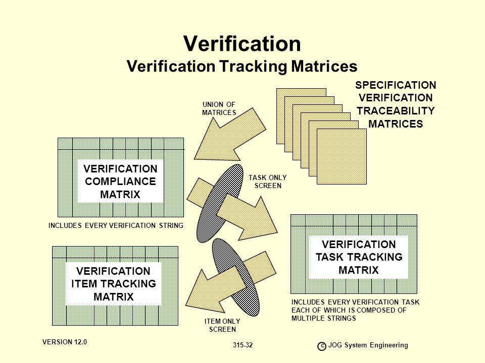 Verification Verification Tracking Matrices