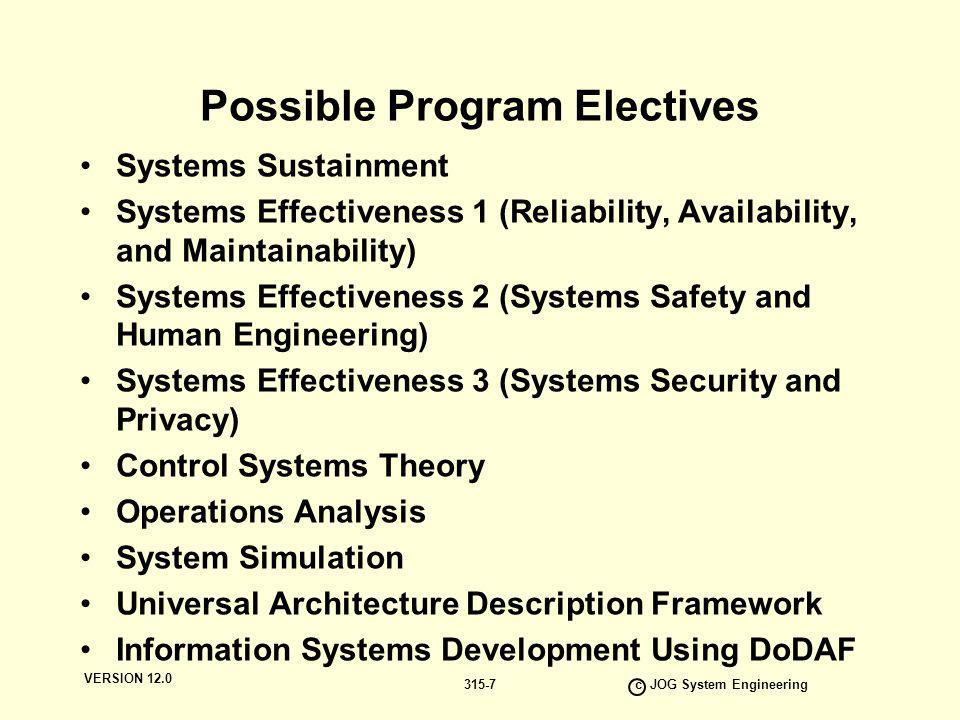 Possible Program Electives