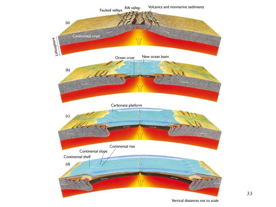 Earth History, Ch. 16