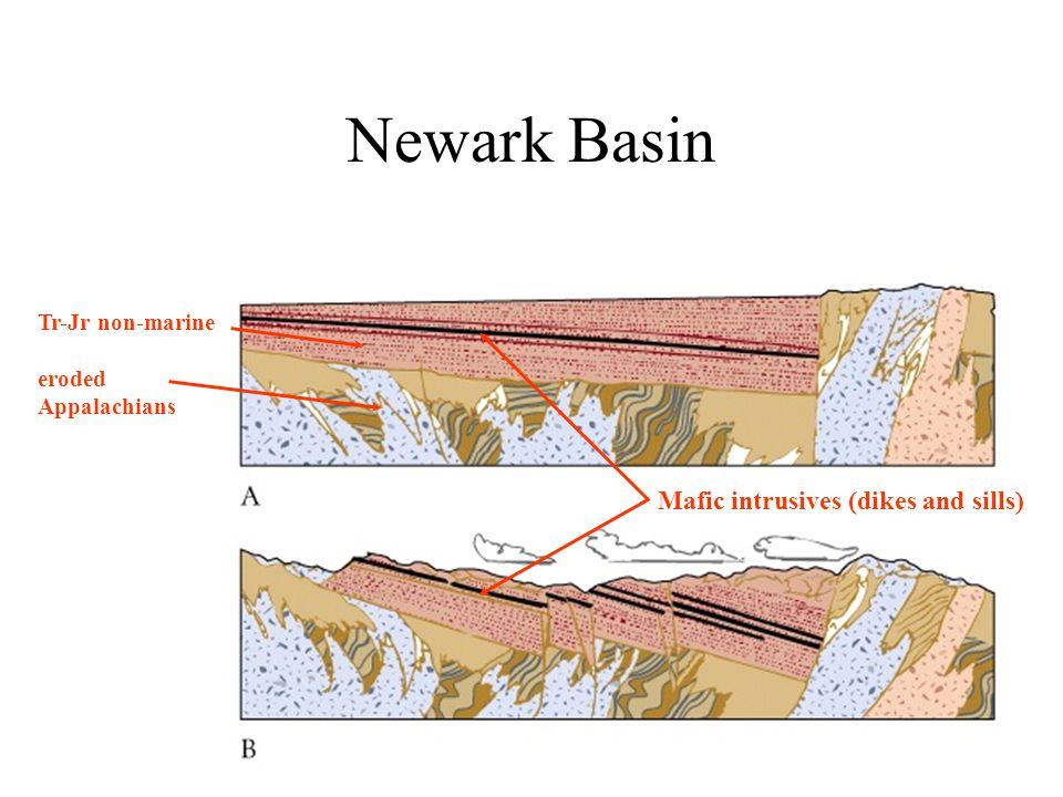 Newark Basin Mafic intrusives (dikes and sills) Tr-Jr non-marine