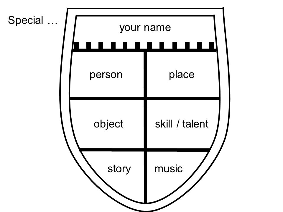 Special … your name person place object skill / talent story music