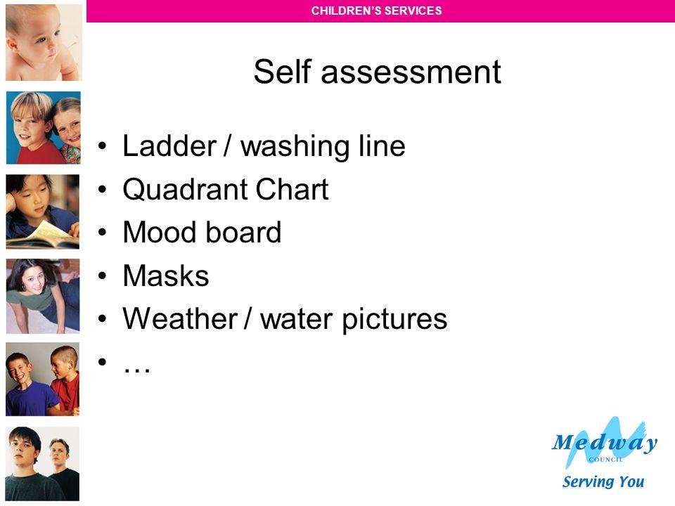 Self assessment Ladder / washing line Quadrant Chart Mood board Masks