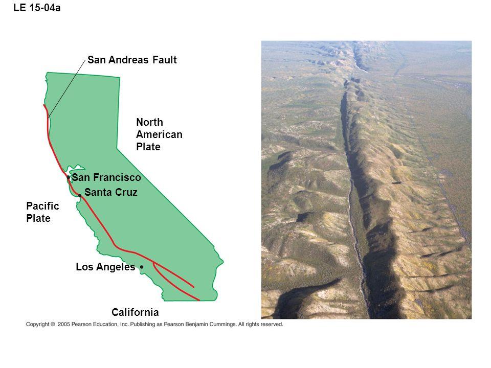 LE 15-04a San Andreas Fault. North. American. Plate. San Francisco. Santa Cruz. Pacific. Plate.