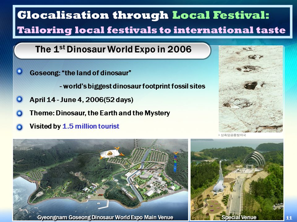 The 1st Dinosaur World Expo in 2006