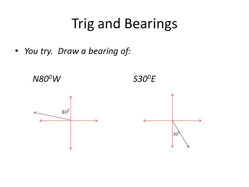 Trig and Bearings You try. Draw a bearing of: N800W S300E