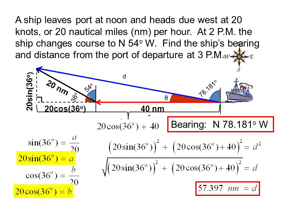 A ship leaves port at noon and heads due west at 20 knots, or 20 nautical miles (nm) per hour. At 2 P.M. the ship changes course to N 54o W. Find the ship's bearing and distance from the port of departure at 3 P.M.