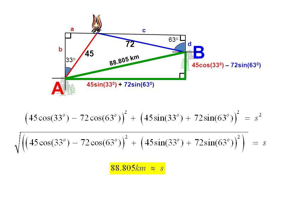 B A 72 45 s a c 63o d b 88.805 km 33o b – d 45cos(330) – 72sin(630)