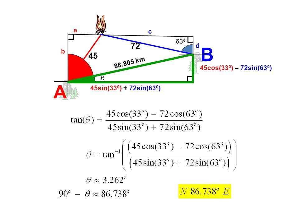 B A 72 45 s a c 63o d b 88.805 km 33o b – d 45cos(330) – 72sin(630) θ