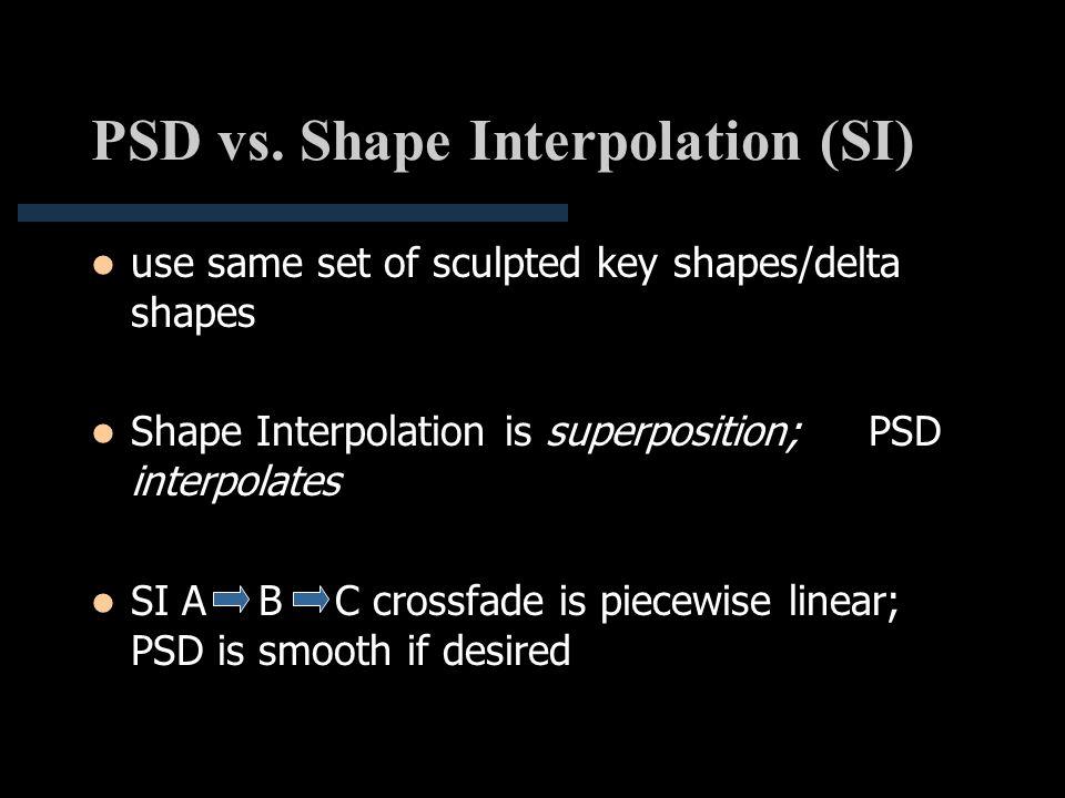PSD vs. Shape Interpolation (SI)
