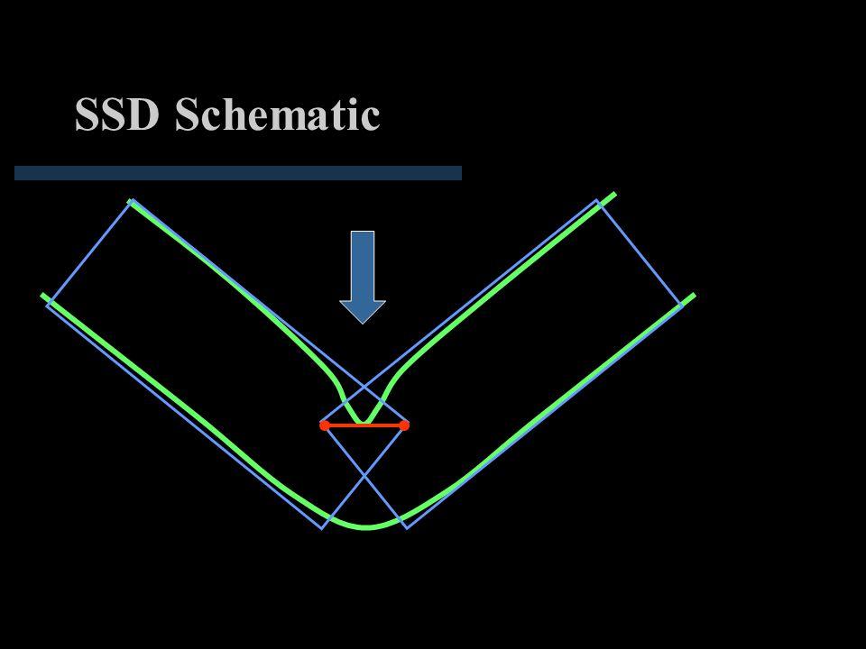 SSD Schematic
