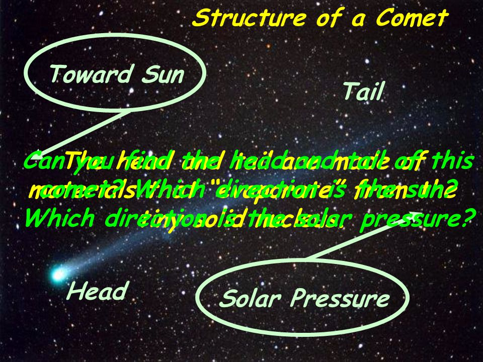Structure of a Comet Toward Sun Tail