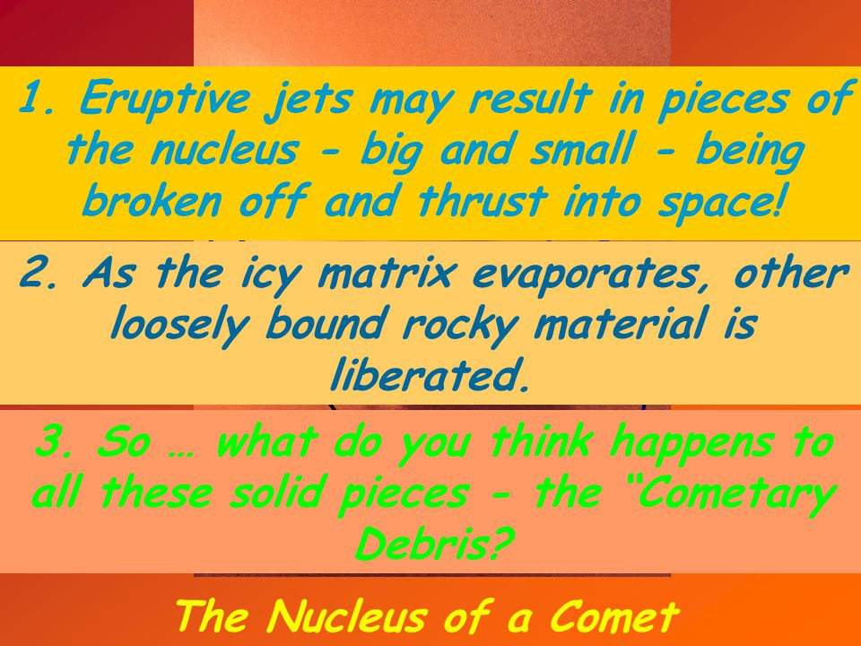 1. Eruptive jets may result in pieces of the nucleus - big and small - being broken off and thrust into space!
