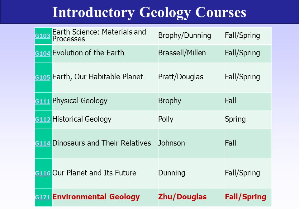 Introductory Geology Courses