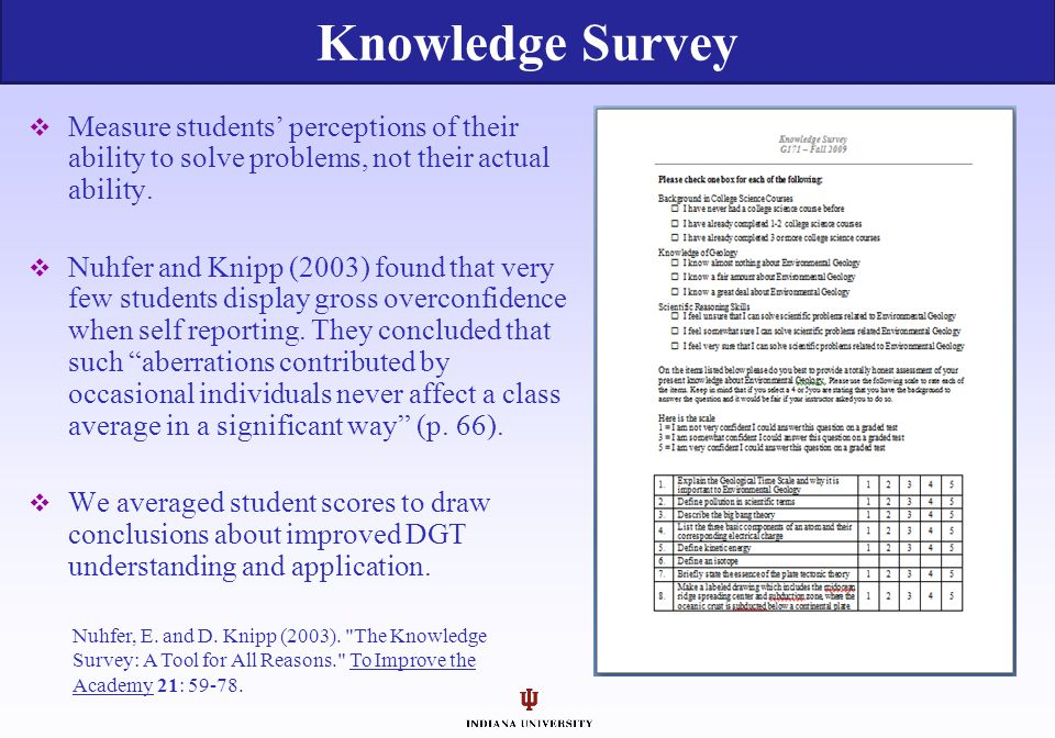 Knowledge Survey Measure students' perceptions of their ability to solve problems, not their actual ability.