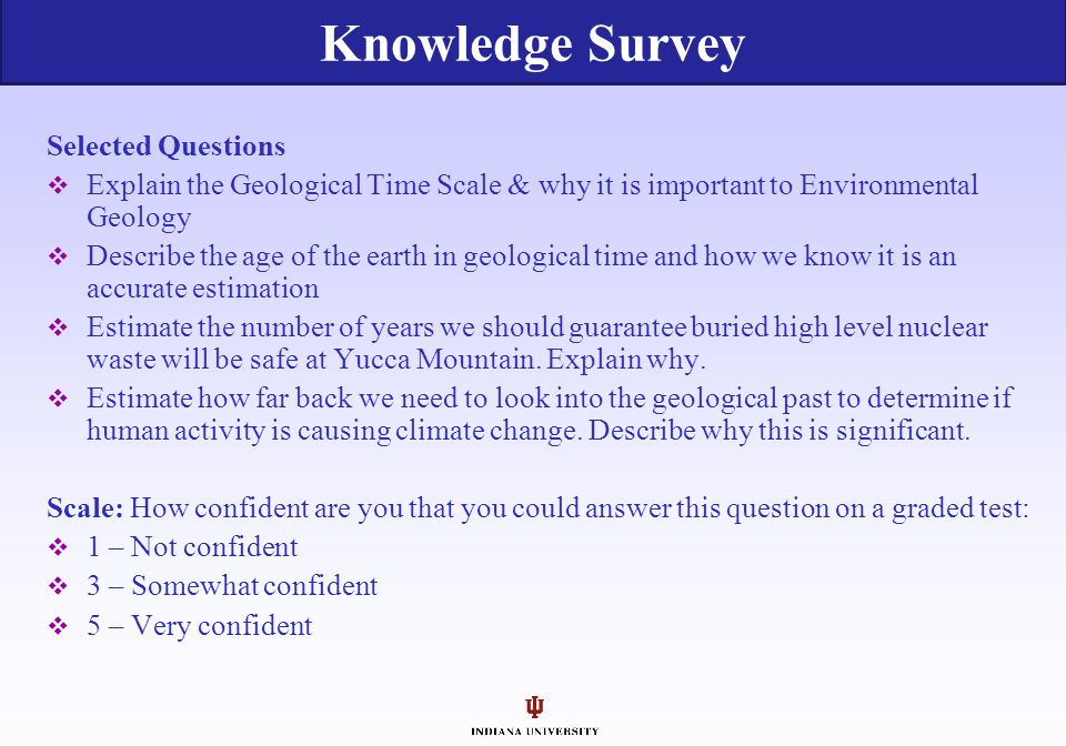 Knowledge Survey Selected Questions
