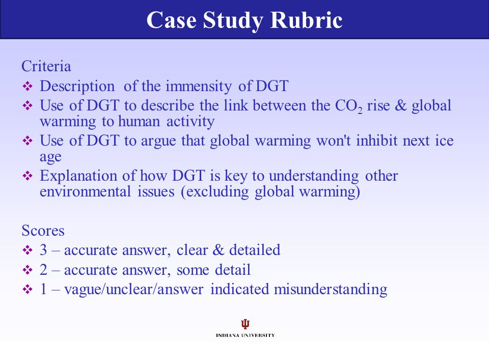 case study presentation rubric Publication no eo4090002-002-11 counseling program practicum & internship handbook resource handbook | iii school counseling oral case presentation rubric.