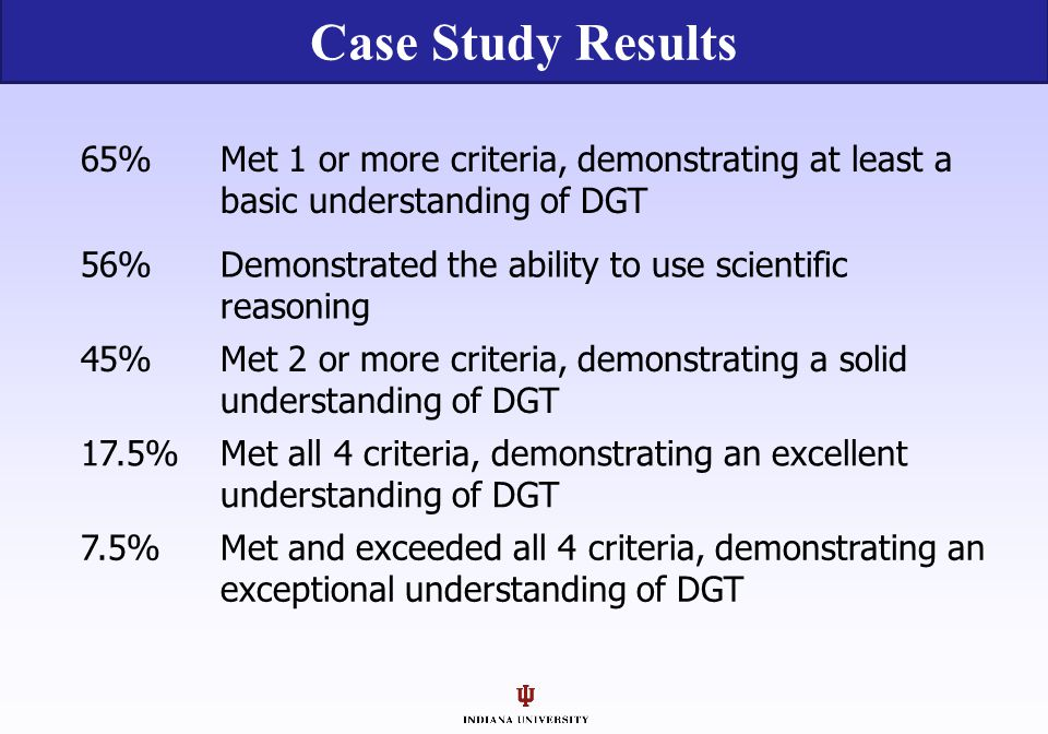 Case Study Results 65% Met 1 or more criteria, demonstrating at least a basic understanding of DGT.