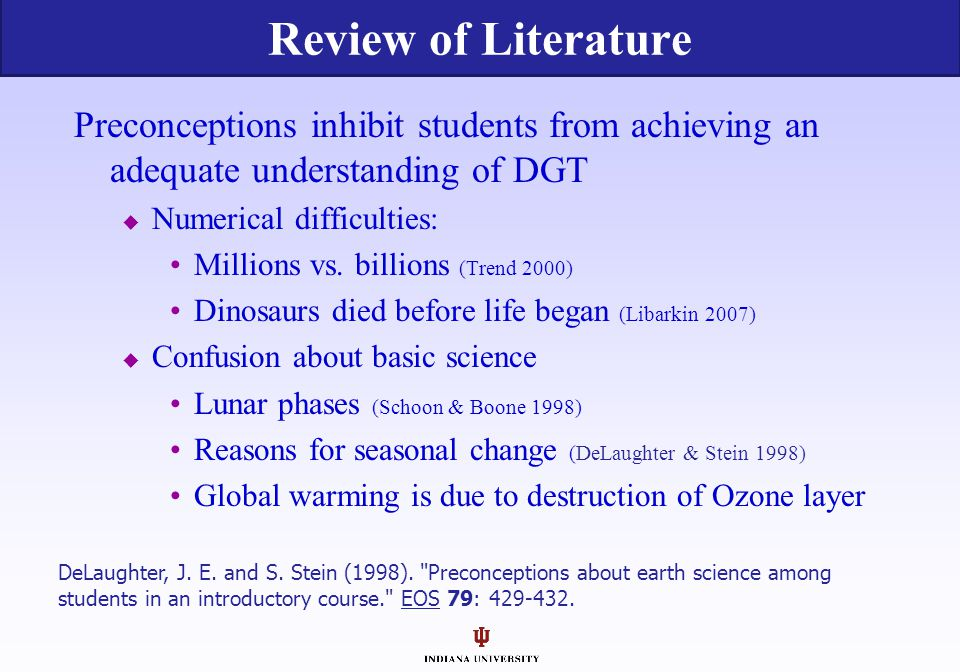 review of literture