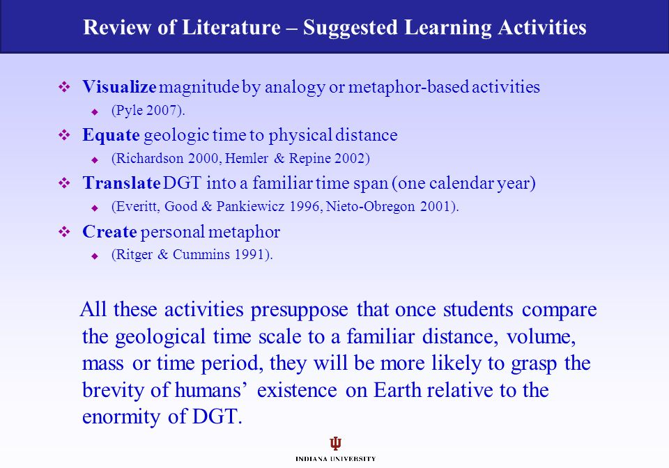 Review Of Literature Examples
