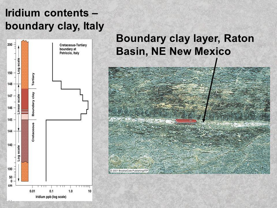 Iridium contents – boundary clay, Italy