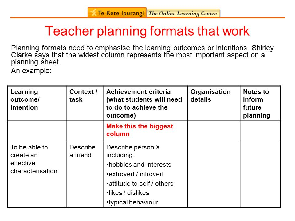 online planners for teachers