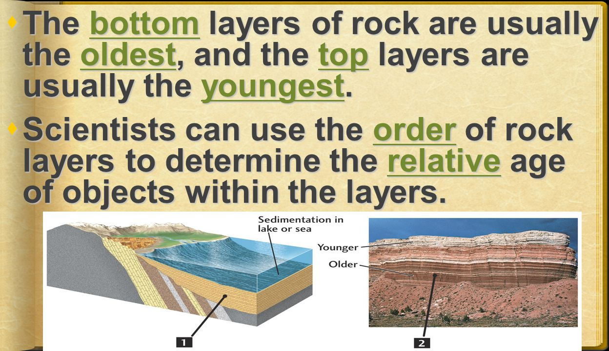 The bottom layers of rock are usually the oldest, and the top layers are usually the youngest.
